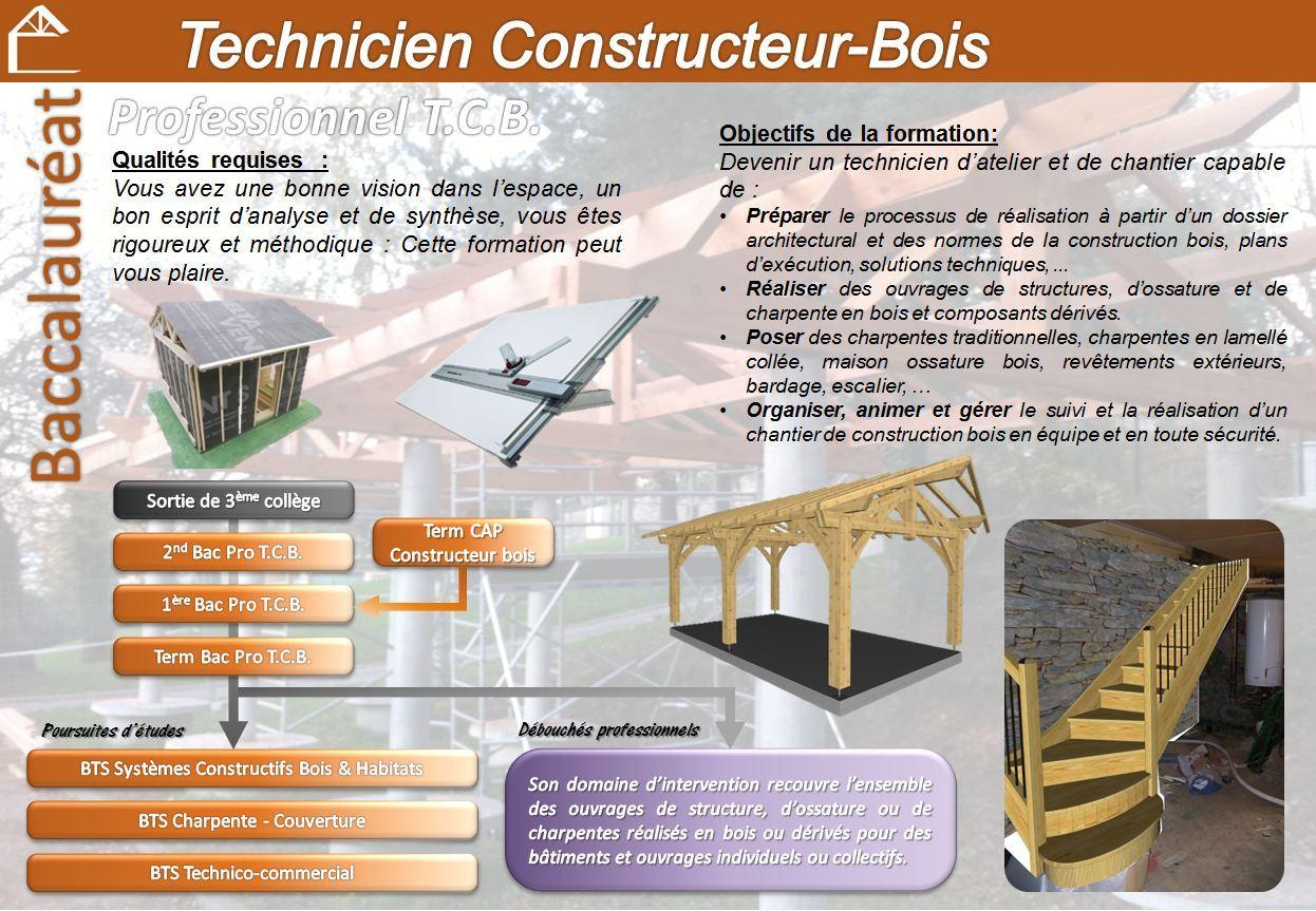Bac Pro Technicien Constructeur Bois Bac Pro Technicien Constructeur Bois Lycée des métiers  # Bac Pro Technicien Constructeur Bois